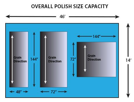 overall-polish-size-capacity
